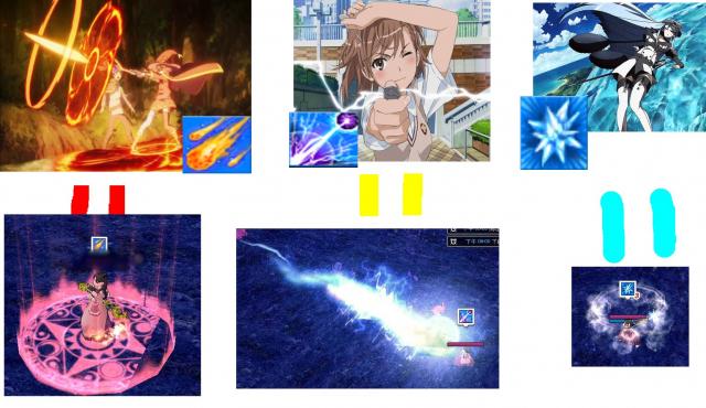 瑪奇的魔法與二次元